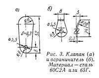 Рис. 3. Клапан и ограничитель