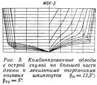 Рис. 3. Комбинированные обводы с острой скулой