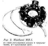 Рис. 3. Магдино МВ-1