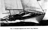 Рис. 3. Моторно-парусная яхта типа II под парусами
