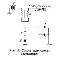 Рис. 3. Схема улучшения зажигания