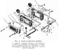 Рис. 3. Схема устройства коробки