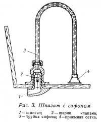 Рис. 3. Шпигат с сифоном