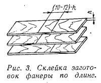 Рис. 3. Склейка заготовок фанеры по длине