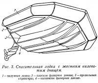 Рис. 3. Спасательная лодка с жестким килеватым днищем