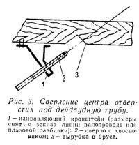 Рис. 3. Сверление центра отверстия под дейдвудную трубу