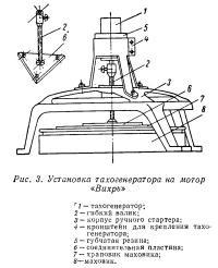 Рис. 3. Установка тахогенератора на мотор «Вихрь»