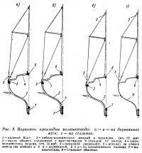 Рис. 3. Варианты прокладки молниеотвода