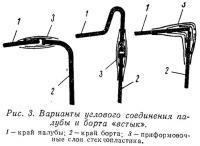 Рис. 3. Варианты углового соединения палубы и борта «встык»