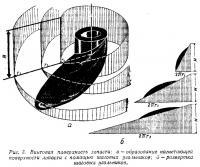 Рис. 3. Винтовая поверхность лопасти