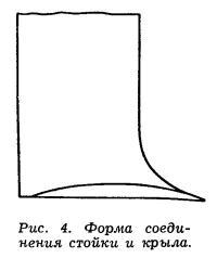Рис. 4. Форма соединения стойки и крыла