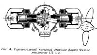 Рис. 4. Горизонтальный катерный стирлинг фирмы Филипс