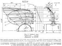 Рис. 4. Гребной винт подвесного мотора Джонсон