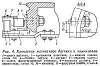 Рис. 4. Крепление магнитного датчика и замыкателя