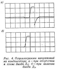 [Изображение: ris_4_oscillogrammy_napryazheniy_na_kond..._small.jpg]