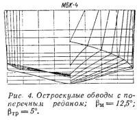Рис. 4. Остроскулые обводы с поперечным реданом