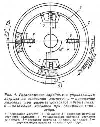 Рис. 4. Расположение зарядных и управляющих катушек на основании магнето
