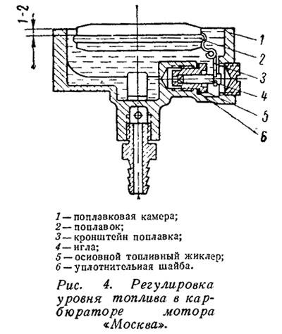 Рис. 4. Регулировка уровня топлива в карбюраторе мотора «Москва»