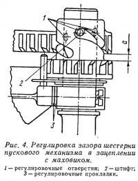 Рис. 4. Регулировка зазора шестерни пускового механизма в зацеплении с маховиком