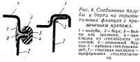 Рис. 4. Соединение палубы и борта