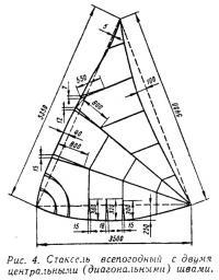Рис. 4. Стаксель всепогодный с двумя швами