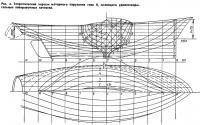 Рис. 4. Теоретический чертеж моторного парусника типа II