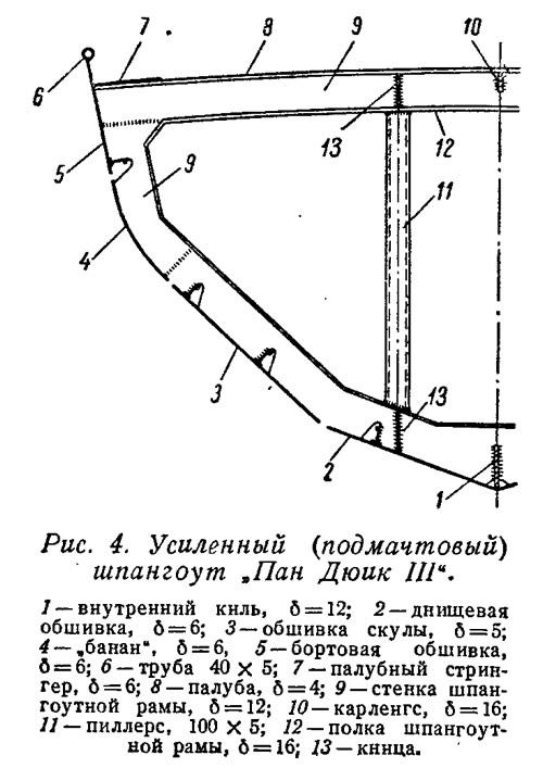 Рис. 4. Усиленный (подмачтовый) шпангоут Пан Дюик III