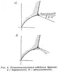 Рис. 4. Установка скуловых отбойных брусьев