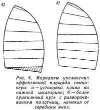 Рис. 4. Варианты увеличения эффективной площади спинакера