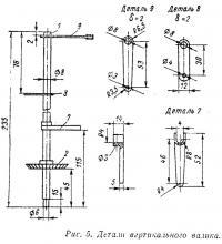 Рис. 5. Детали вертикального валика