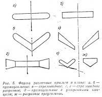Рис. 5. Форма различных крыльев в плане