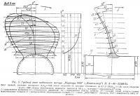 Рис. 5. Гребной винт подвесного мотора Меркюри-1000