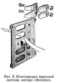 Рис. 5. Конструкция впускной системы мотора «Ветерок»