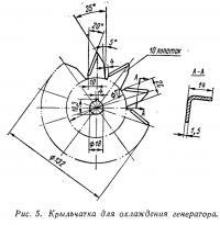 Рис. 5. Крыльчатка для охлаждения генератора