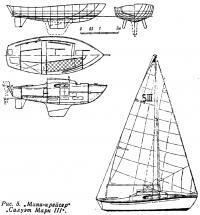 Рис. 5. Мини-крейсер Силуэт Марк III
