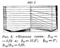 Рис. 5. «Морские сани»