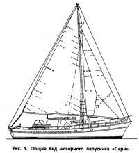 Рис. 5. Общий вид моторного парусника «Серч»