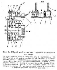Рис. 5. Общий вид установки системы зажигания на плате