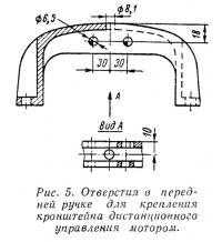 Рис. 5. Отверстия в передней ручке для крепления кронштейна