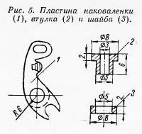 Рис. 5. Пластина наковаленки