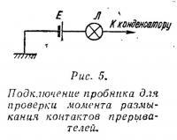 Рис. 5. Подключение пробника