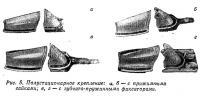 Рис. 5. Полустационарное крепление