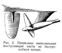 Рис. 5. Правильно выполненные выступающие части на быстроходном катере