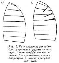 Рис. 5. Расположение закладок для улучшения формы спинакера