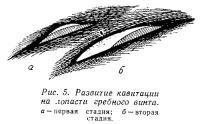 Рис. 5. Развитие кавитации на лопасти гребного винта