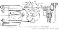 Рис. 5. Сектор и проводка тросов дистанционного управления