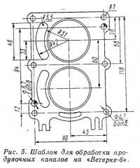 Рис. 5. Шаблон для обработки продувочных каналов на «Ветерке-8»