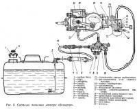 Рис. 5. Система питания мотора «Ветерок»