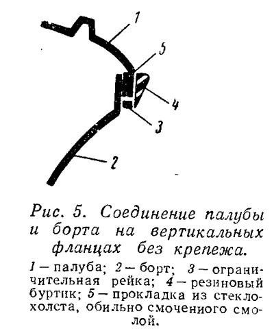 Рис. 5. Соединение палубы и борта на вертикальных фланцах