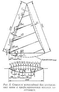 Рис. 5. Стаксель всепогодный без центральных швов